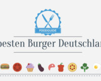Foodguide (App)